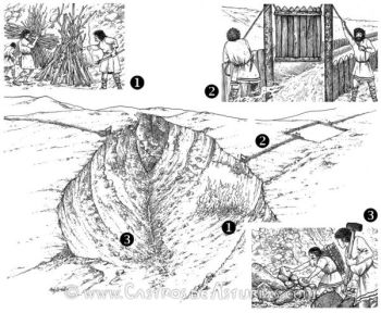 Esquema de labores en una mina de oro romana. Dibujo: Alberto Pe�a