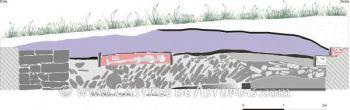 Sección estratigráficas tumbas altomedievales