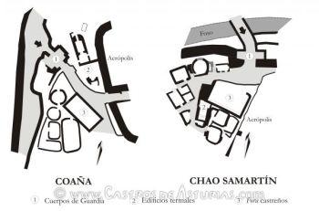 Foros castreños de Coaña y Chao Samartín