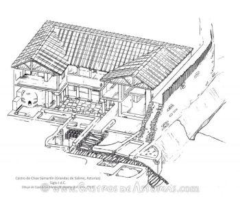 Estructura de la domus del Chao Samartín hacia finales del siglo I d.C. (dibujo: Esperanza Martín, en Montes et al. 2013)