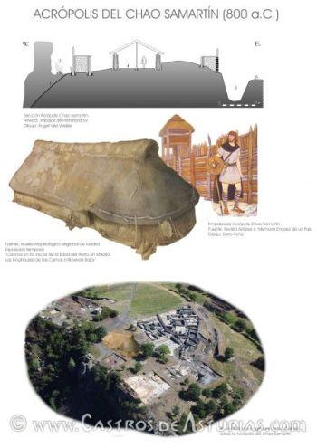 Recreación de los vestigios castreños más antiguos conocidos en Asturias que previsiblemente serán enterrados (ilustraciones: Museo Arqueológico Regional de Madrid, Revista Asturies y Revista Trabajos de Prehistoria)