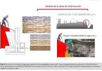 Estructura de hormigón que requerirá el desmontaje del escarpe interior de un foso de la Edad del Bronce